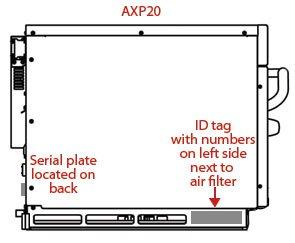 Serial AXP20