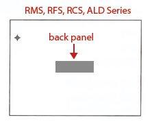 Serial RMSRFS